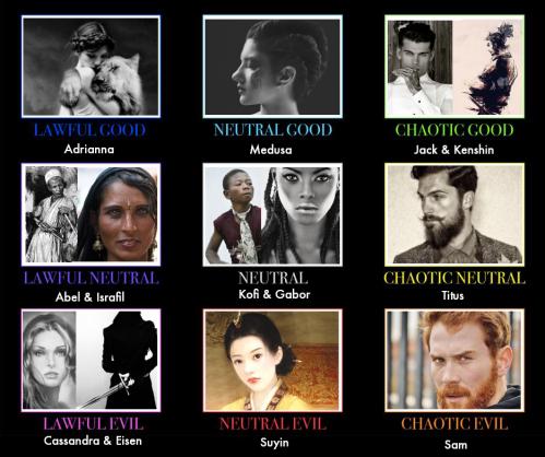 character alignment chart_Otherworld